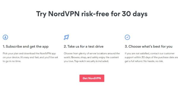 Nord VPN 30 days refund